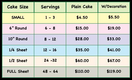 1/4 sheet cake price